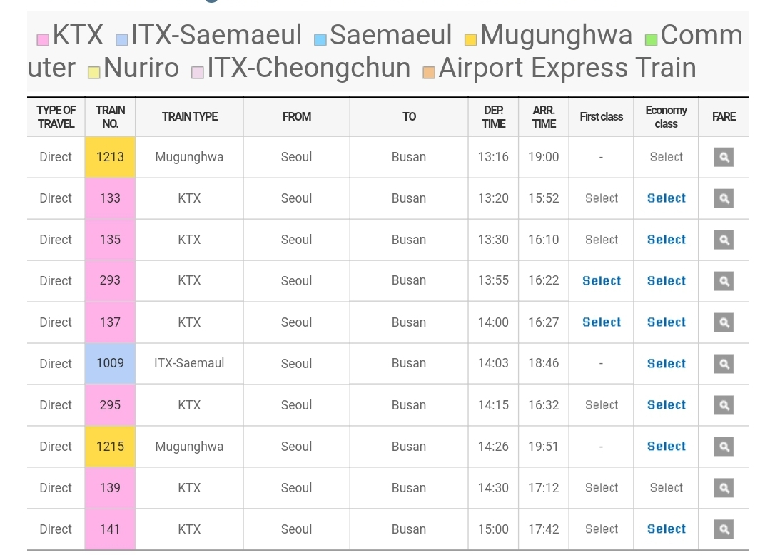 Seoul to Busan ktx timetable on a spercific day and time.